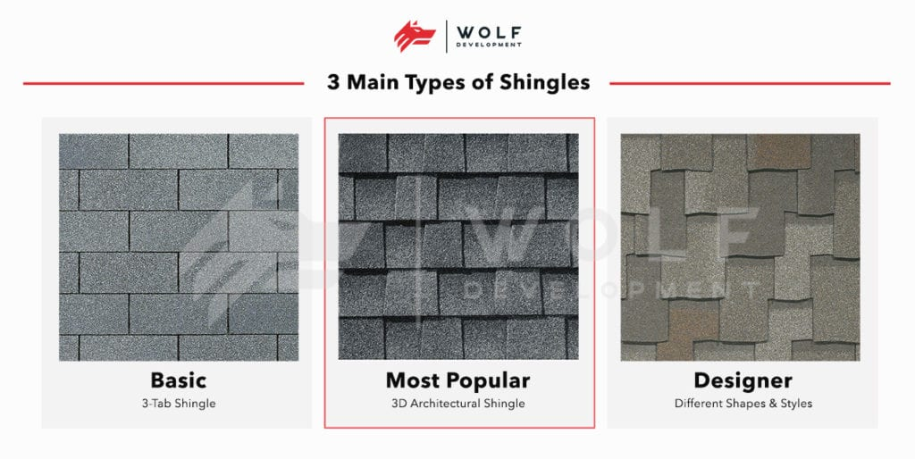 3 main types of roof shingles